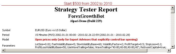 Forex growth bot educated download
